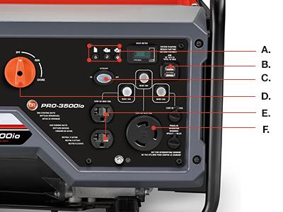 DR PRO-3500io Inverter