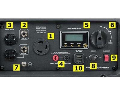 DR PRO-3000i Inverter