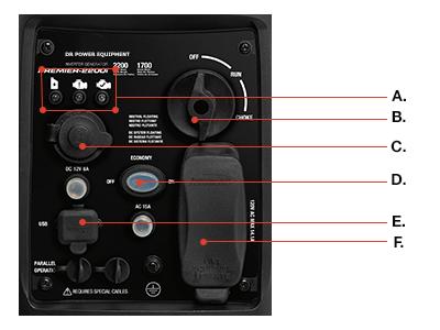 PREMIER 2200i Control Panel