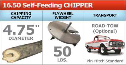 DR Wood Chipper Specs