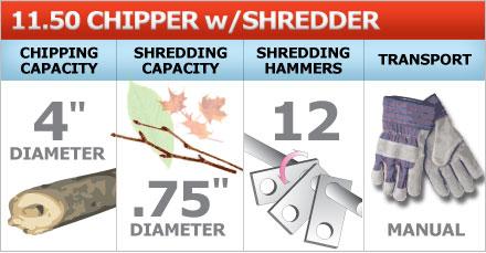 Chipper shredder chips branches and shreds brush
