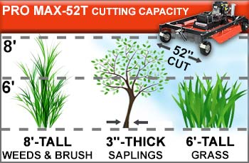 DR PRO MAX-52T cutting capacity