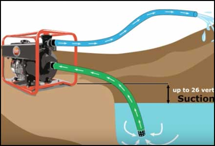 DR Water Pump