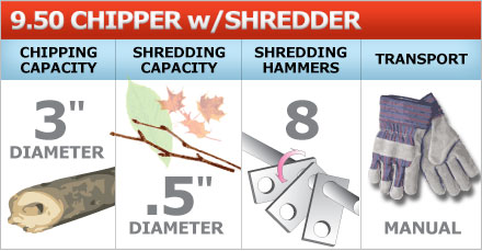 Chipper shredder chips 3-inch branches and shreds 1/2-inch brush